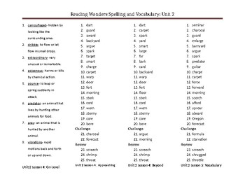 Grade 4 Reading Wonders Spelling and Vocabulary Unit 2