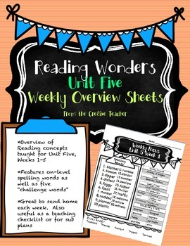 Fourth Grade Reading Wonders-Unit FIVE Weekly Overview Sheets