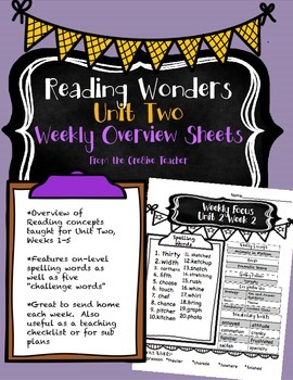 Fourth Grade Reading Wonders-Unit TWO Weekly Overview Sheets