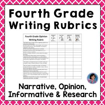 Fourth Grade Rubrics for Opinion, Informative, Narrative and Research Writing