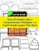 Fourth Grade SUPER Bundle! ~ Lesson Plans, ELA Activities,