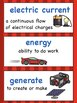 Fourth  Grade Science:  NGSS Vocabulary for Your Word Wall
