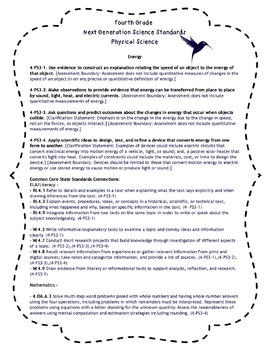 Fourth Grade Science Standards (NGSS) Reference Materials