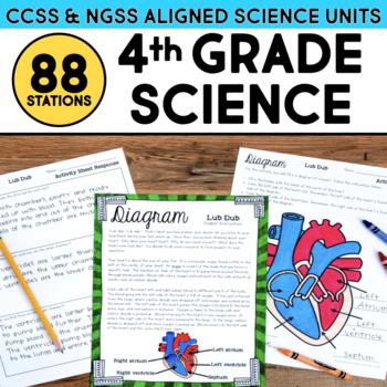Fourth Grade Science Station BUNDLE - ALL Next Generation