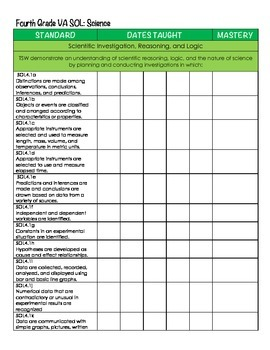 Fourth Grade Science VA SOL Checklist