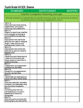 Fourth Grade Science VA SOL Checklist