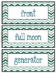 Fourth Grade Science Words for Word Walls
