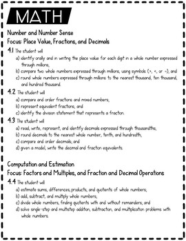 Fourth Grade Standards of Learning Cheat Sheet