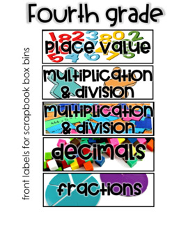 Fourth Grade Math Centers Labels Free