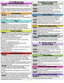 Fourth Grade TN ELA Standards Reference Sheet