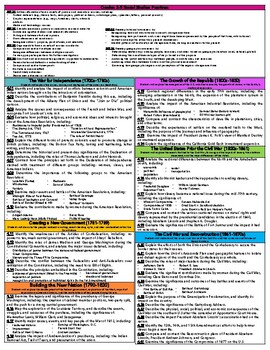 Fourth Grade TN SS Standards Reference Sheet
