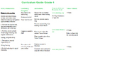 Fourth Grade Technology Curriculum Guide