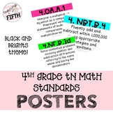 Fourth Grade Tennessee Math Standards Posters
