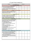 Fourth Grade Tennessee State Standards Checklist