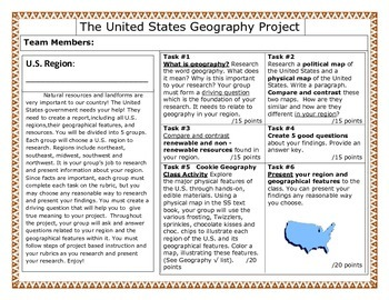 The US Geography Project ~ Project Based Learning Activities