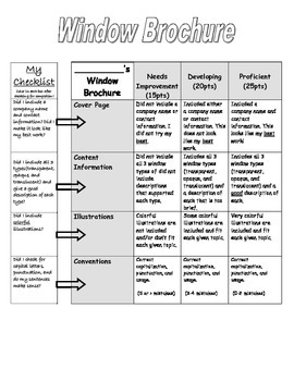 Fourth Grade- Transparent, Opaque, Translucent Project Rubric