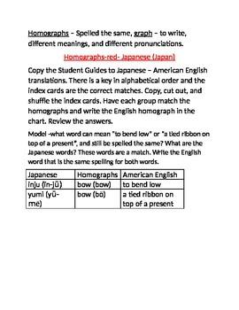 Fourth Grade Vocabulary Practice