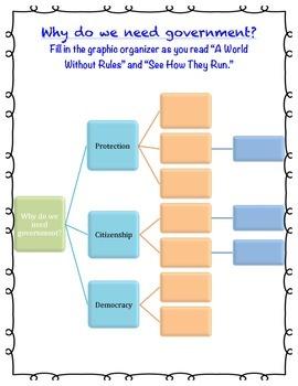 Fourth Grade (4th Grade) Reading Wonders Unit 4 Week 1 Interactive Notebook