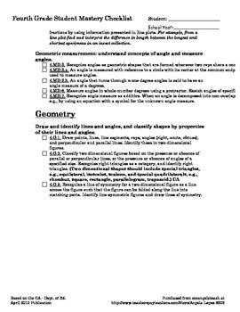 Fourth Math CCSS + CA Student Mastery Checklist
