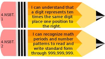 Fourth grade Math Standards/I can statements