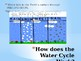 Fourth grade water cycle