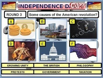 Fourth of July American Revolutionary War Quiz