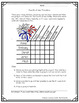 4th of July Logic Puzzle for Gifted Talented or Bright Students