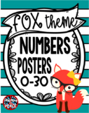Fox Theme 0-30 Numbers Posters