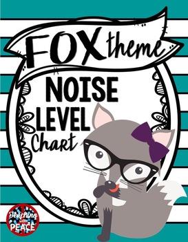 Fox Theme Noise Level Chart