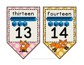 Fox Theme Polka Dot Printable Number Line Pennant Banner Classroom Decor