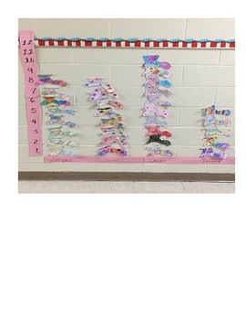 Fox in Socks Graph and Fractions Activity