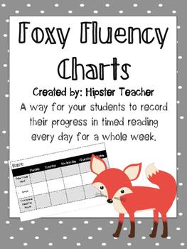 Foxy Fluency Trackers