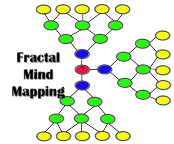 Fractal Mind Mapping for Expository Writing