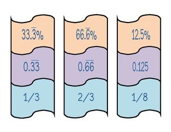 Fraction, Decimal, and Percent 3-Piece Puzzle