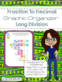 Fraction To Decimal Graphic Organzier and Task Cards