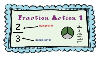 Fraction Action 1 and 2 Posters for Math Word Wall