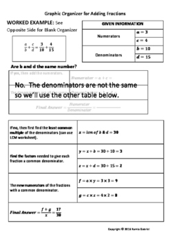 Fraction Addition Graphic Organizer