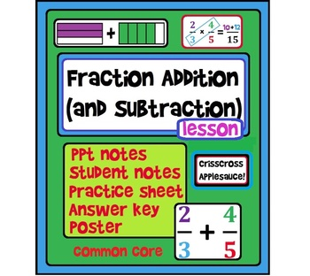 Adding and Subtracting Fractions Lesson