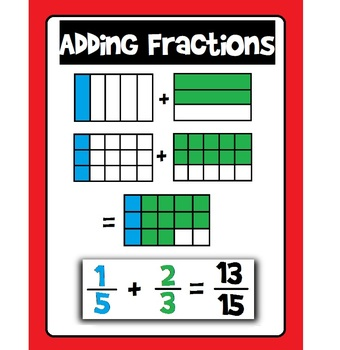 Fractions Poster: Area Model Addition