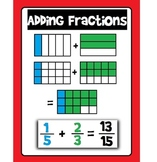 Adding Fractions Poster