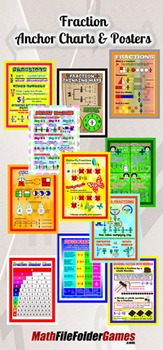 27 Fraction Anchor Charts & Fraction Posters {Bundle}