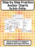 Fraction Anchor Charts- Step by Step How to Directions