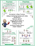 Fraction Anchor Charts/ Student Handouts