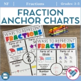 Fraction Anchor Charts and Posters