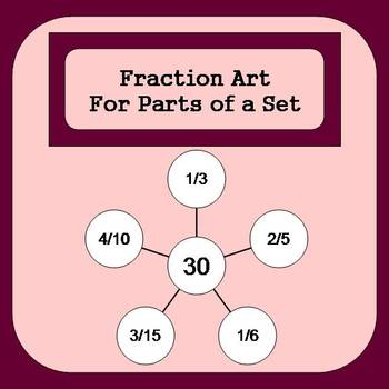 Fraction Art for Reviewing Parts of a Set