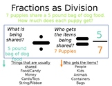 Fraction As Division Anchor Chart