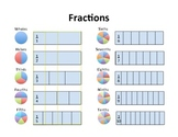 Fraction Bar and Pie Poster
