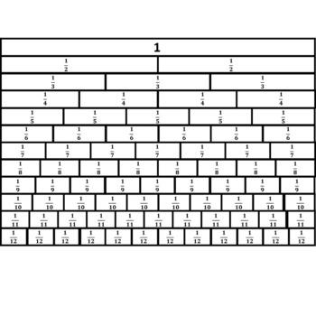 Fraction Bars Clipart