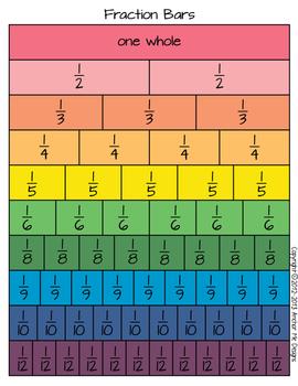 Fraction Bars Memory Game 3rd/4th Grade Math Center Common Core Aligned