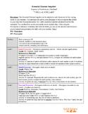 Fraction Basics Unit